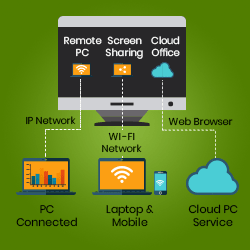 Remote Access Software